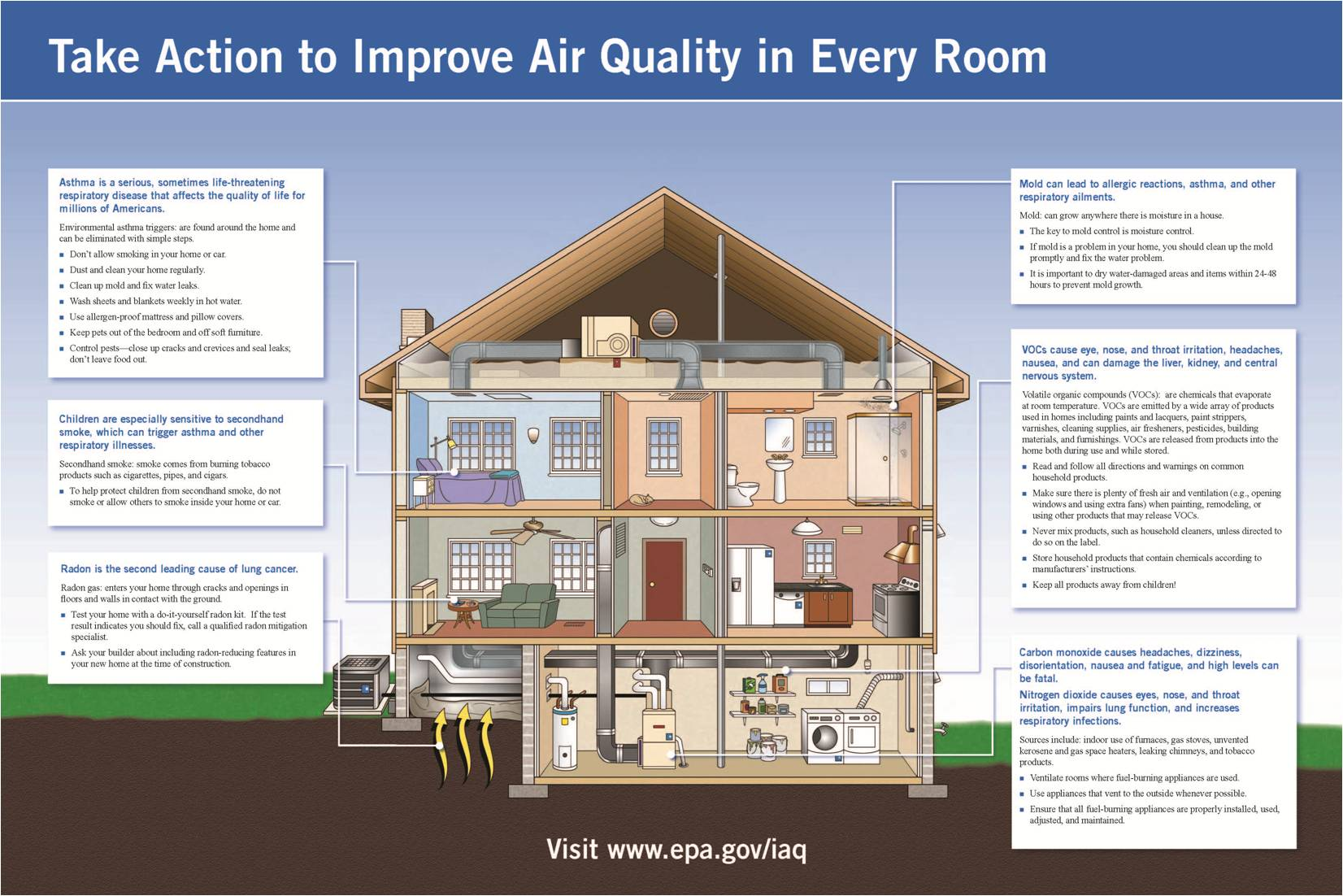 Air At Least 10 Minutes A Day For Healthy Air At Home Ventilate And Purify